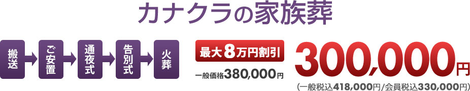 カナクラの1日葬 価格:380,000円